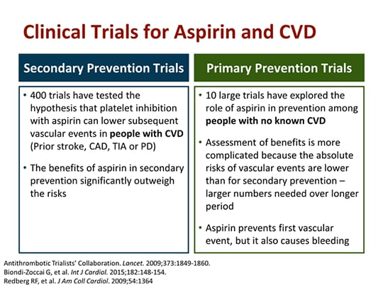 aspirin in the 21st century  disease modulation in cv