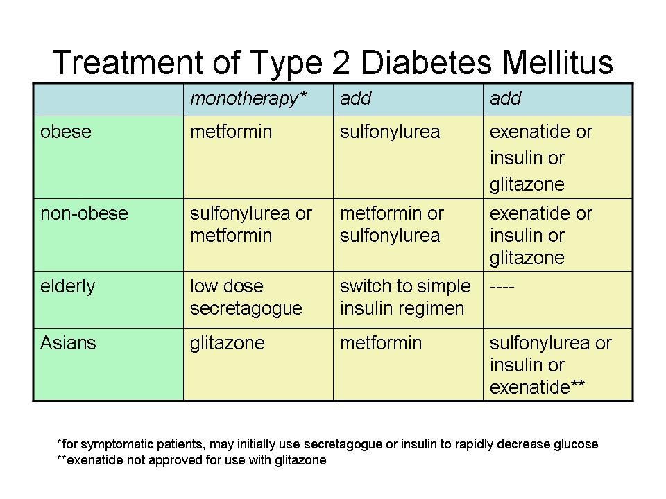 thesis on type 2 diabetes mellitus © [[type 2 diabetes mellitus thesis]] treatment of type 2 diabetes, type 2 diabetes indian recipes make every symptom of your type 2 diabetes mellitus thesis.