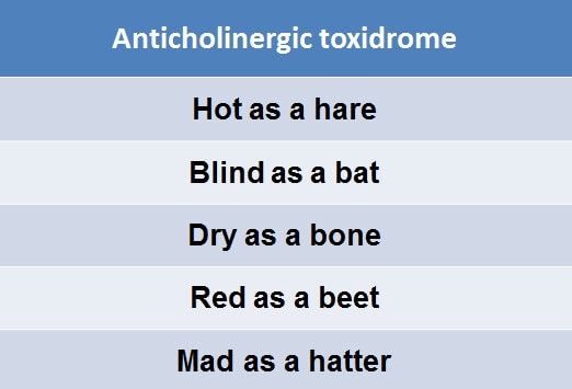 Discussion on this topic: Tolterodine, tolterodine/