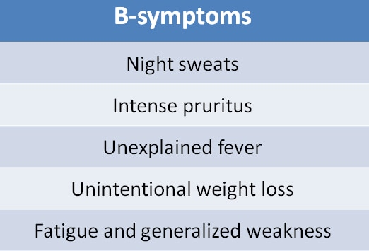 The term  B-symptom  refers to the Ann Arbor staging of lymphomas which includes both a number (Iu2013IV) and a letter  A  indicates the absence of systemic ...  sc 1 st  Medscape Reference & Black Tarry Stools and Onset of Hematemesis: Case Presentation islam-shia.org