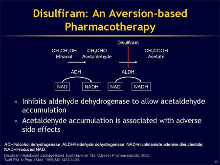 Mechanism alcoholism of disulfiram action in