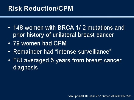 Risk of contralateral breast cancer: associations with