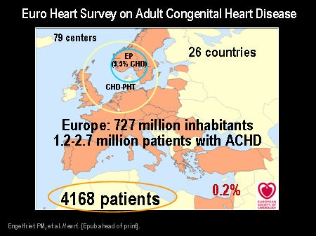 Euro Heart Survey on Adult Congenital Heart Disease