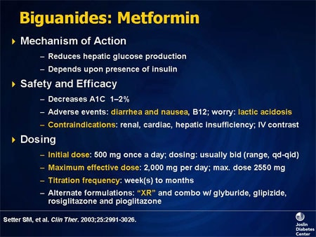 Synthroid and metformin