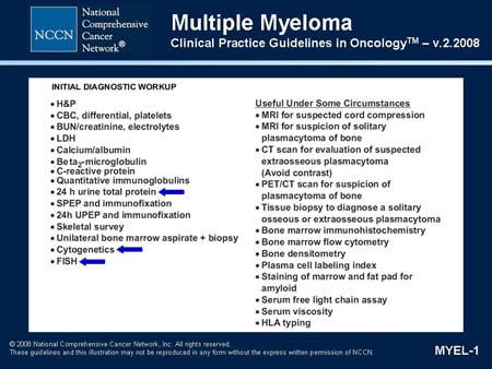 Multiple Myeloma Determining Prognosis And Choosing