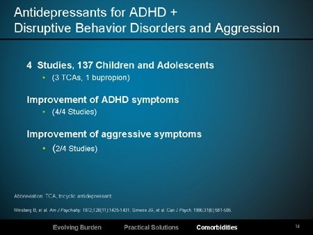 Zoloft for adhd