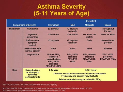 comprehensive management of pediatric asthma transcript