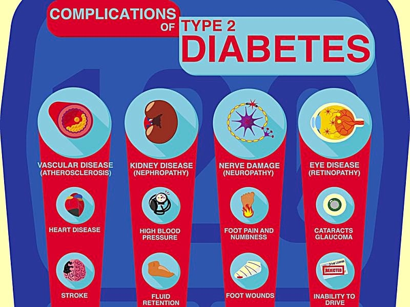 6 Emergency Complications of Type 2 Diabetes