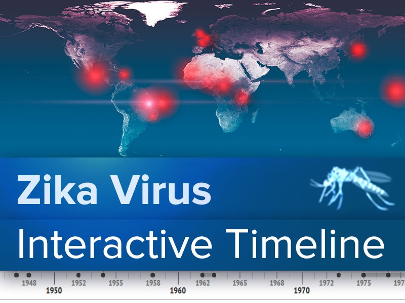 >Timeline - Zika: History of an Emerging Virus