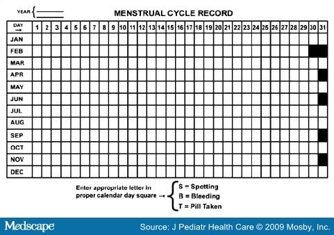 Evaluation and Management of Abnormal Vaginal Bleeding in ...Menstrual Cycle Calendar Printable