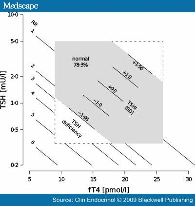 prednisone and high blood sugar