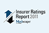 Insurance Payer Report 2012