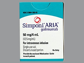 Simponi ARIA intravenous : Uses, Side Effects