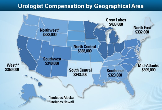 Urologist Average Salary: Medscape Compensation Report 2013