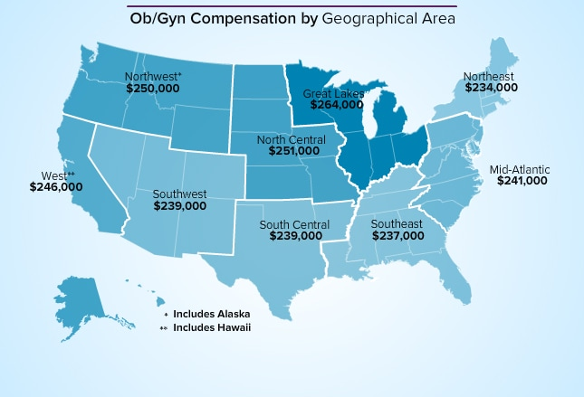 Obstetrician/Gynecologist Average Salary: Medscape Compensation