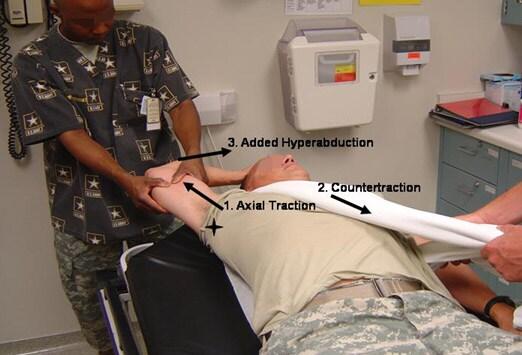 Shoulder Dislocations Treatment Shoulder Dislocation Reduction