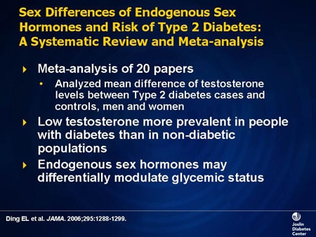 the relationship between testosterone and aggression a meta analysis