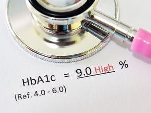 Very High HbA1c Falls Most With GLP-1 Agonist Plus Basal Insulin