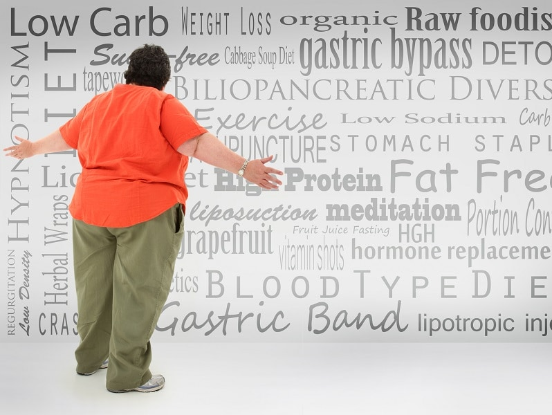 Gastric Band A Viable Interim Option For Obese Adolescents