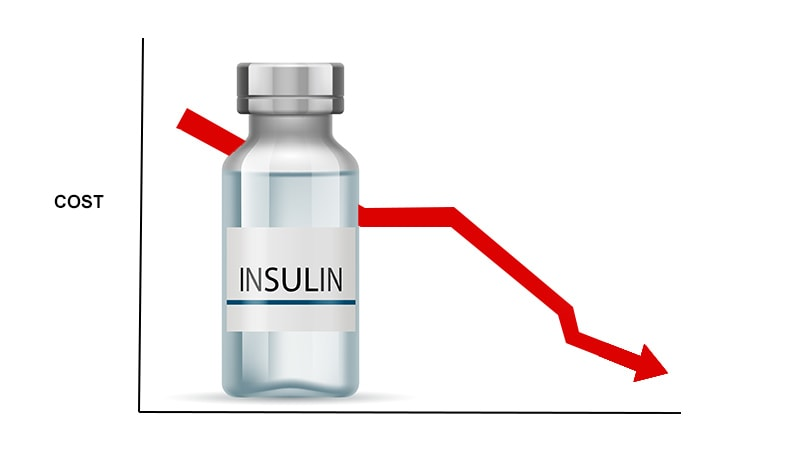 Medicare Will Offer a $35/Month Insulin-Cost Cap in 2021